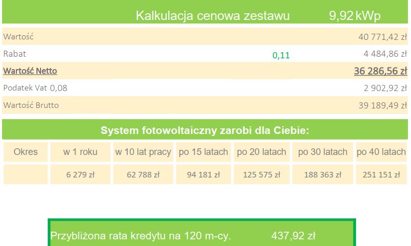 instalacja fotowoltaiczna 10kWp Koszt